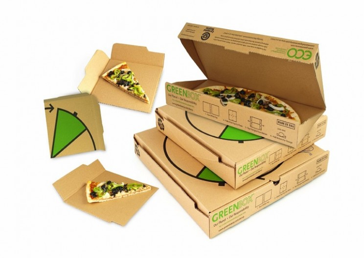 The Inevitable Role of Customized Pizza Boxes For Food- Chains!