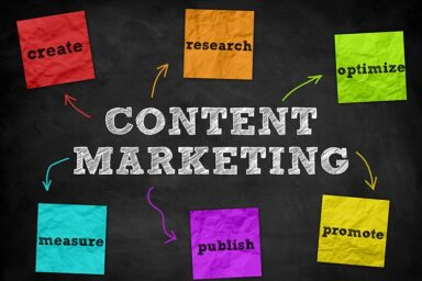 The Various Benefits And Types Of Content Marketing
